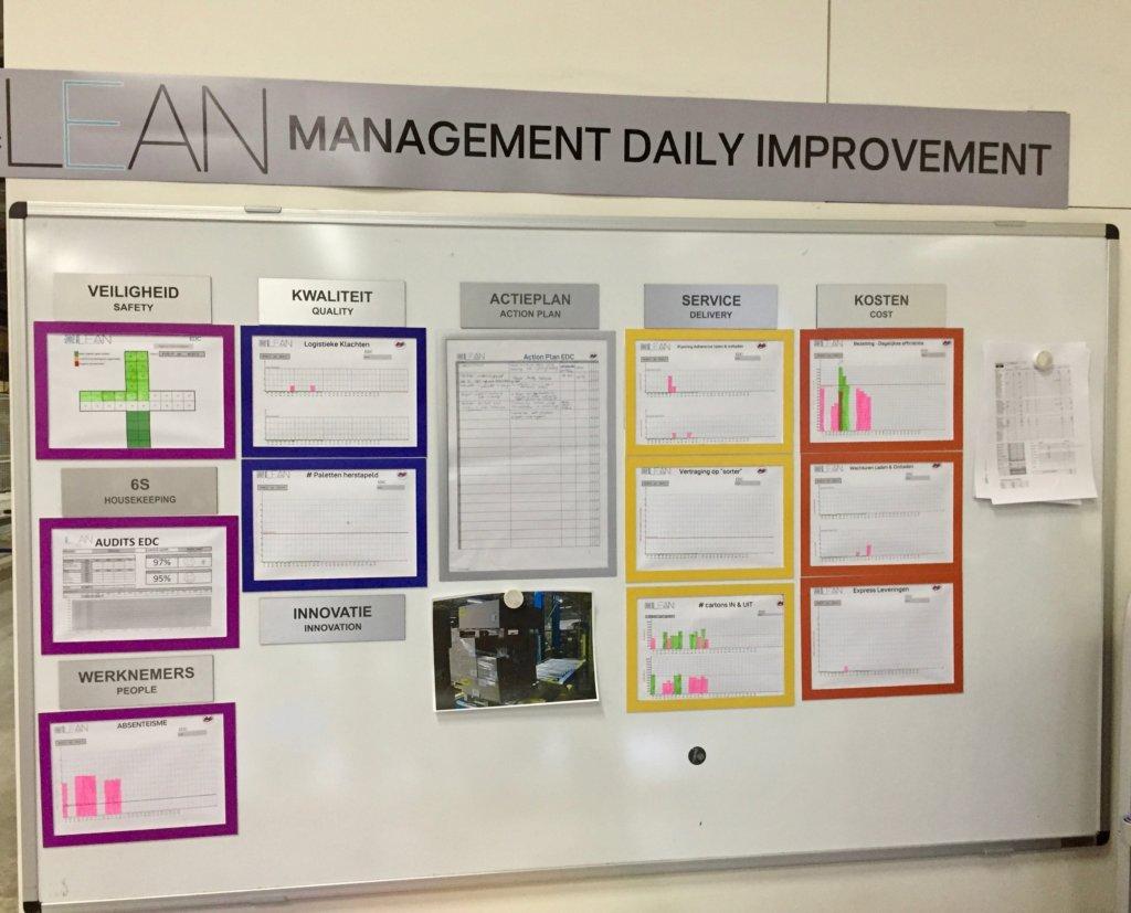 utiliser le management visuel en entreprise